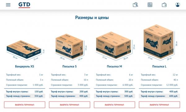 Посылки с сухофруктами в северные города: Новый Уренгой, Ноябрьск,..